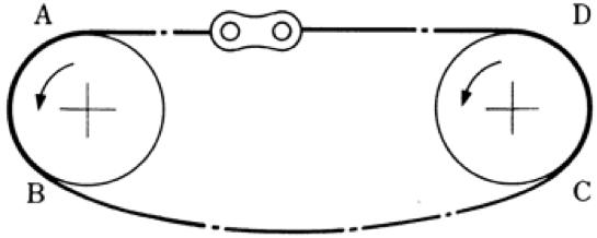 Figura 2.15 Una transmisión de cadena típica con el lado de conducción a la izquierda