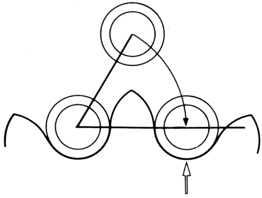 Figura 2.21 Se produce ruido cuando la cadena se engrana con el piñón