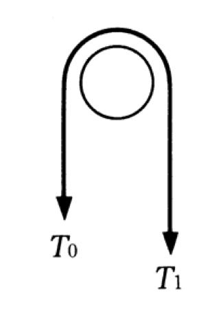 Correa plana con rodillo