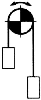 Figura 4.3 Transmisión colgante donde los objetos transportados se levantan o suspenden al final de las cadenas