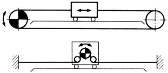 Figura 4.4 Tracción de lanzadera