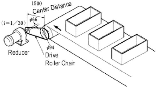 Figura 4.9 Condiciones de funcionamiento.